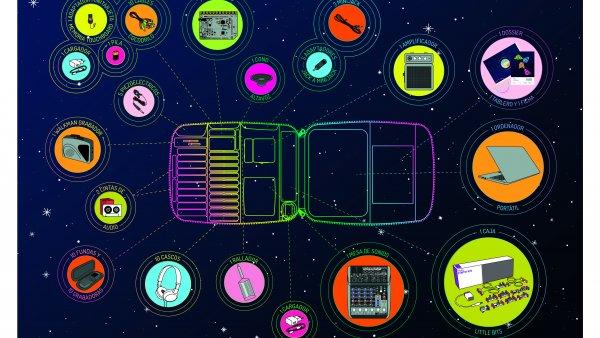 'La Kepler'. Materiales