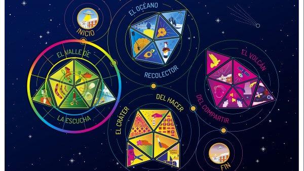 Hoja de ruta de 'La Kepler'