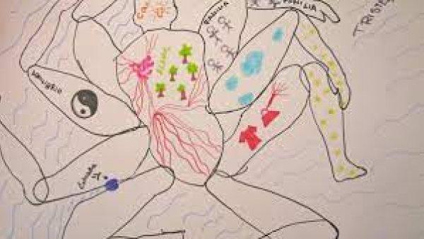 El arte como herramienta terapéutica